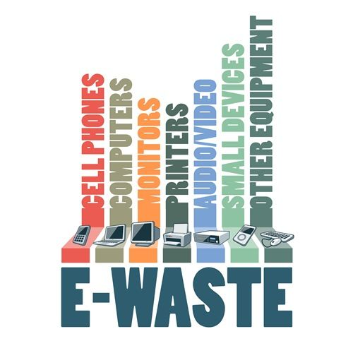 Electronic Waste Near Me